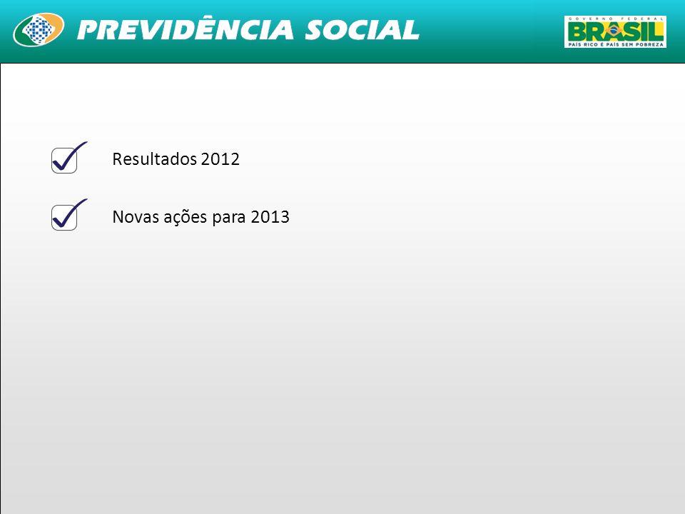 Resultados 2012 Novas ações para 2013