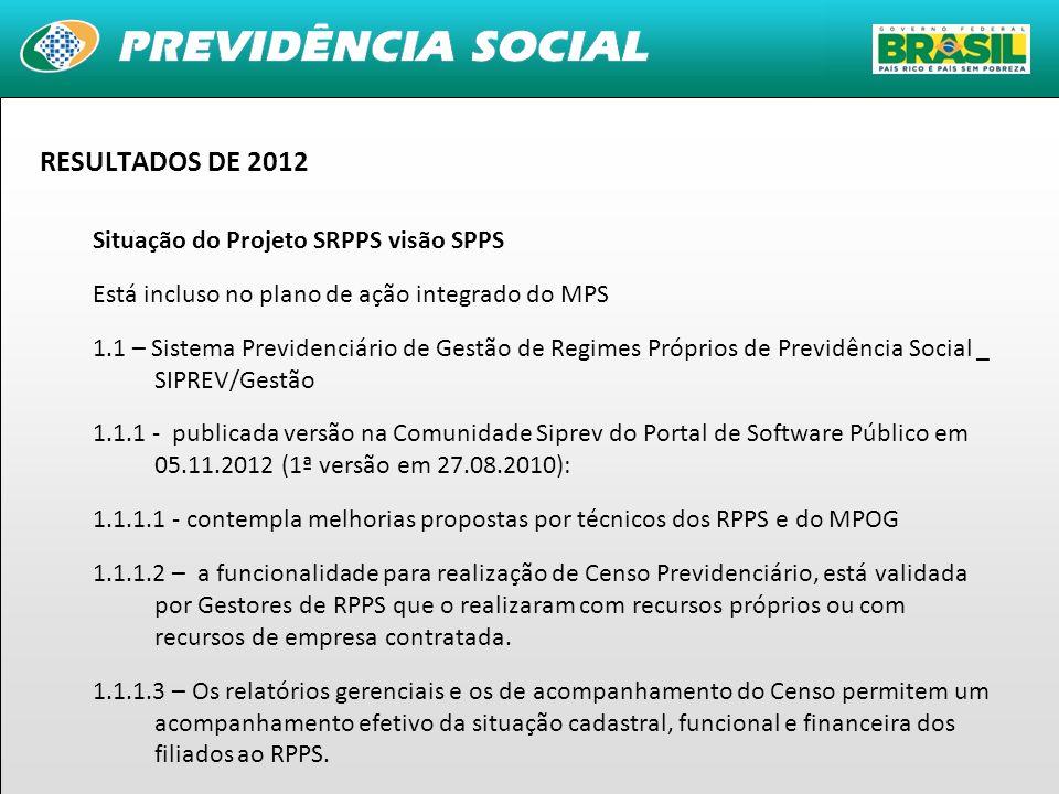 RESULTADOS DE 2012 Situação do Projeto SRPPS visão SPPS