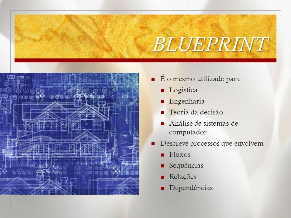 BLUEPRINT É o mesmo utilizado para Logística Engenharia