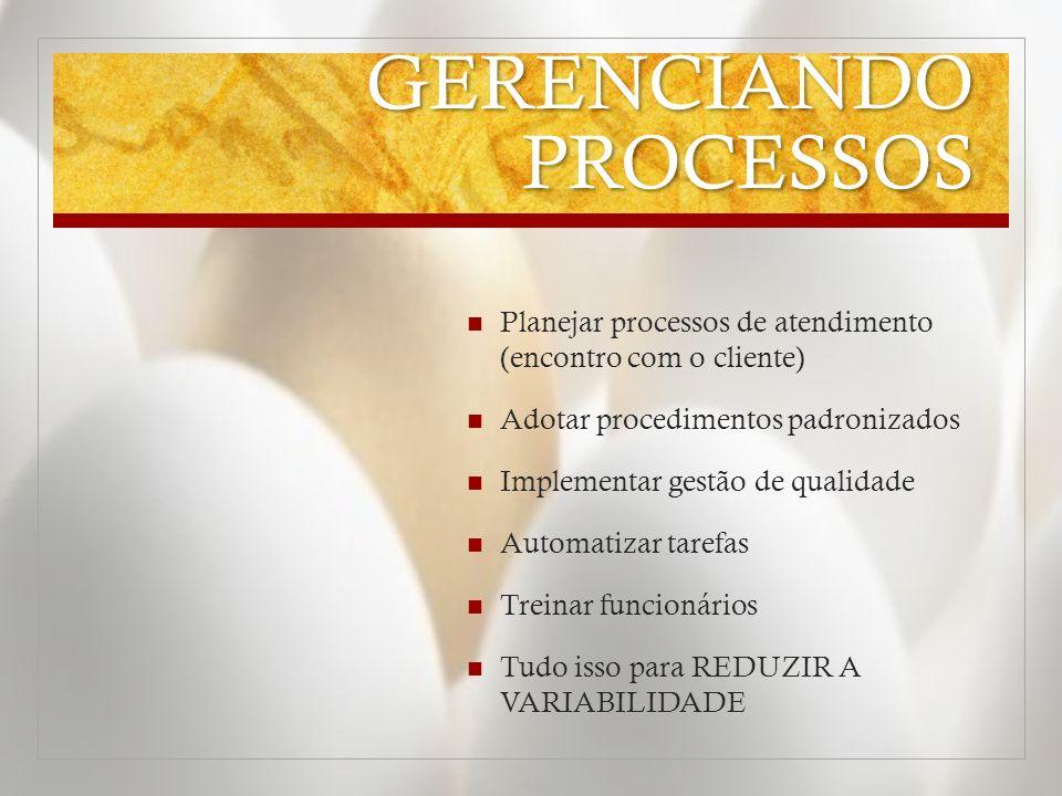 GERENCIANDO PROCESSOS