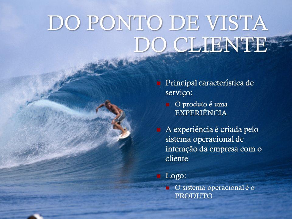 DO PONTO DE VISTA DO CLIENTE