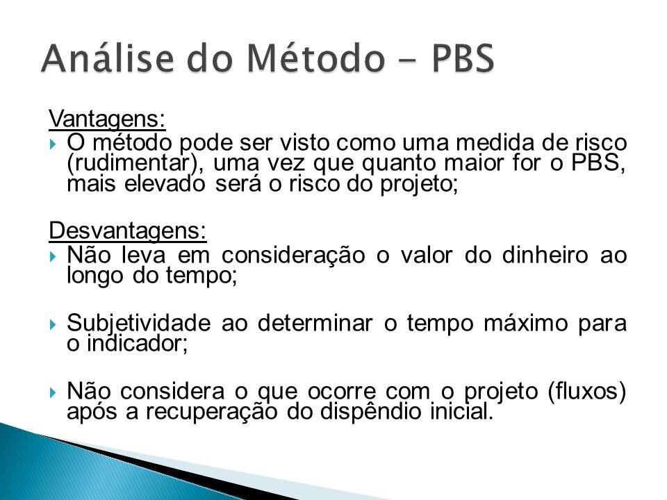 Análise do Método - PBS Vantagens: