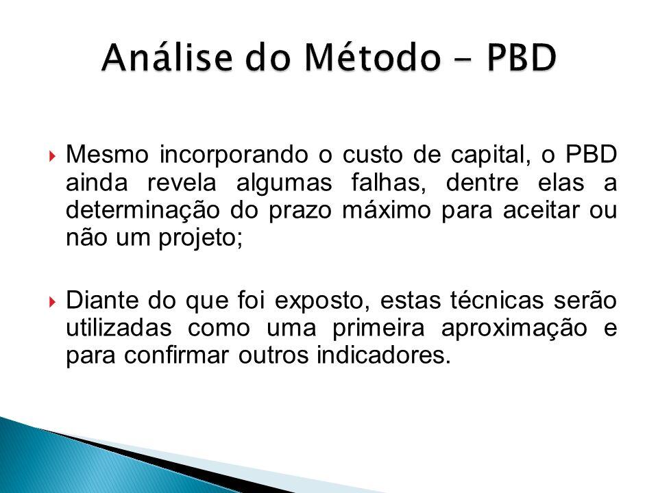 Análise do Método - PBD