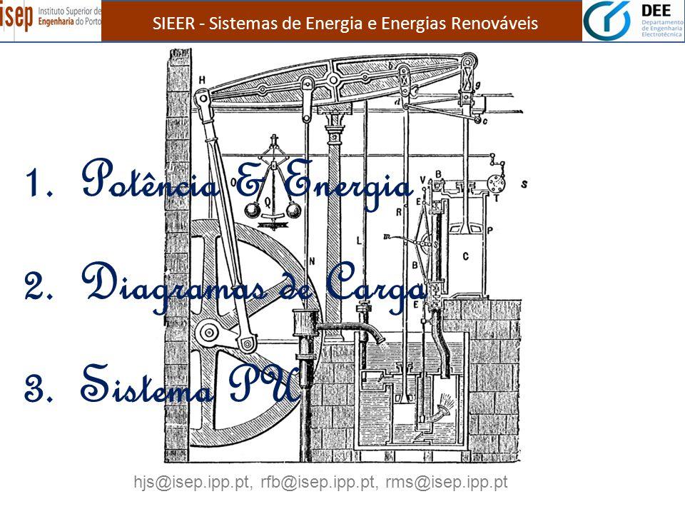Potência & Energia Diagramas de Carga Sistema PU