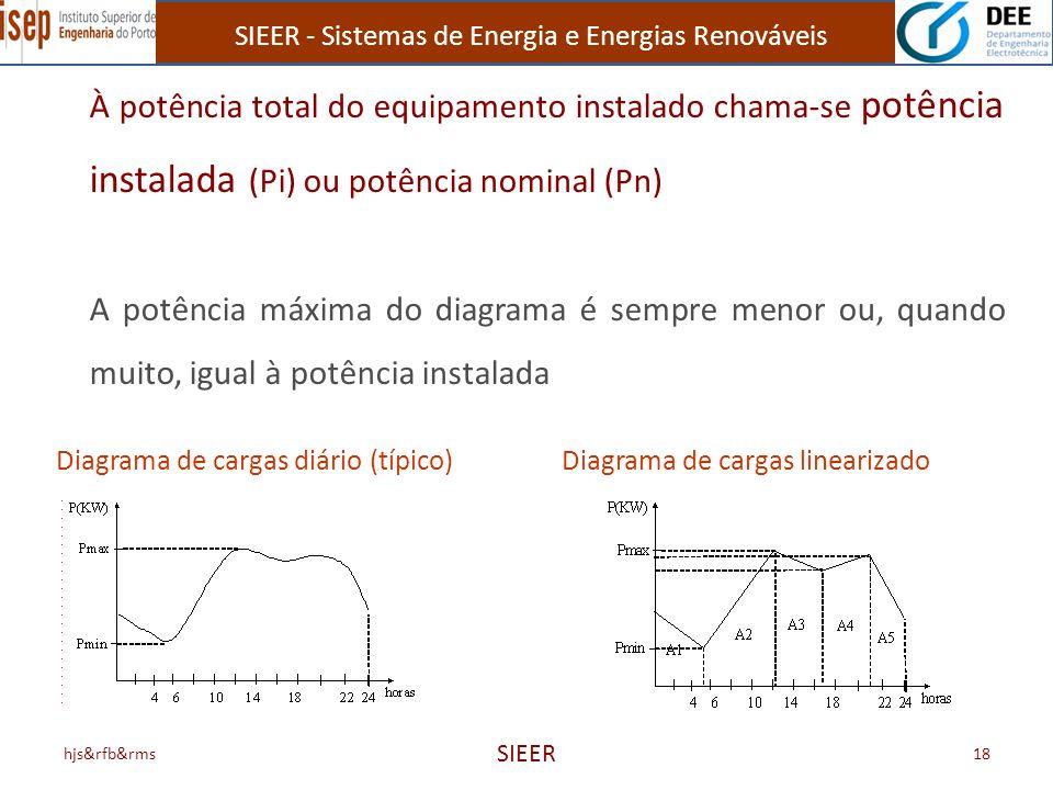 À potência total do equipamento instalado chama-se potência instalada (Pi) ou potência nominal (Pn)