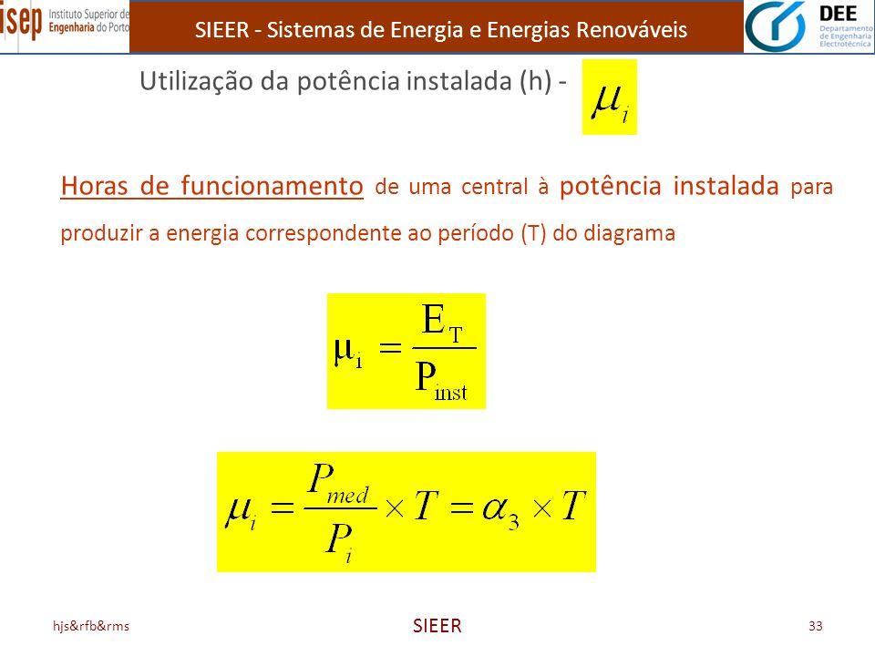 Utilização da potência instalada (h) -