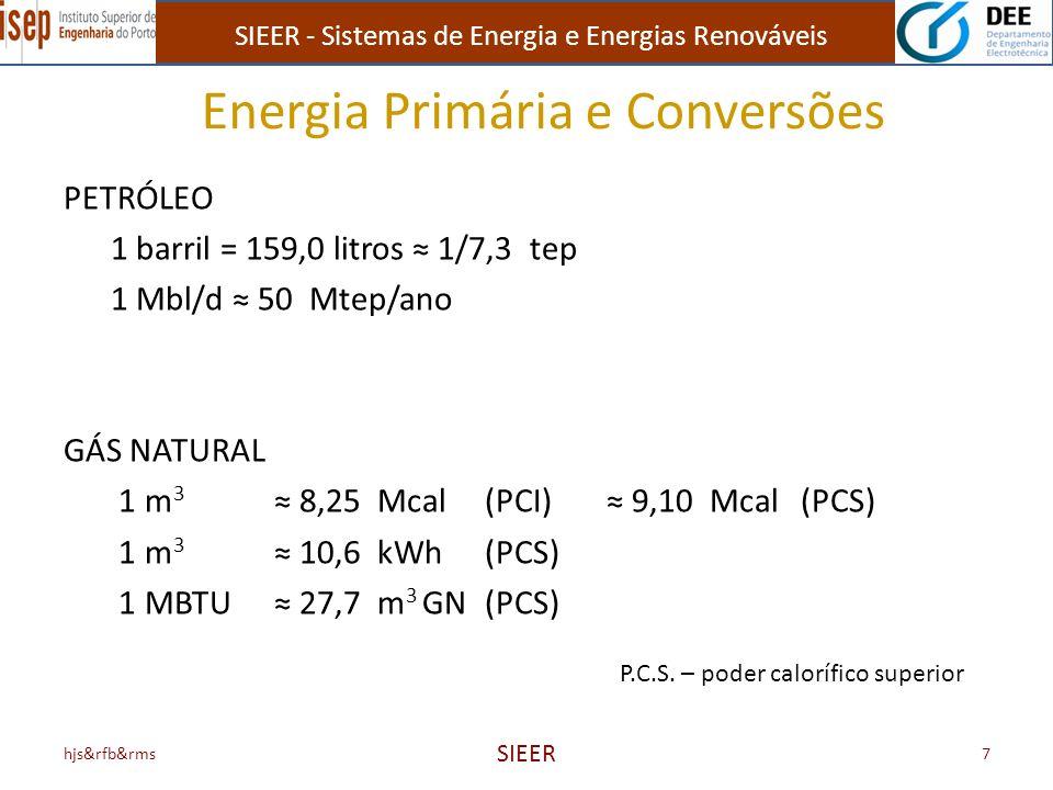 Energia Primária e Conversões