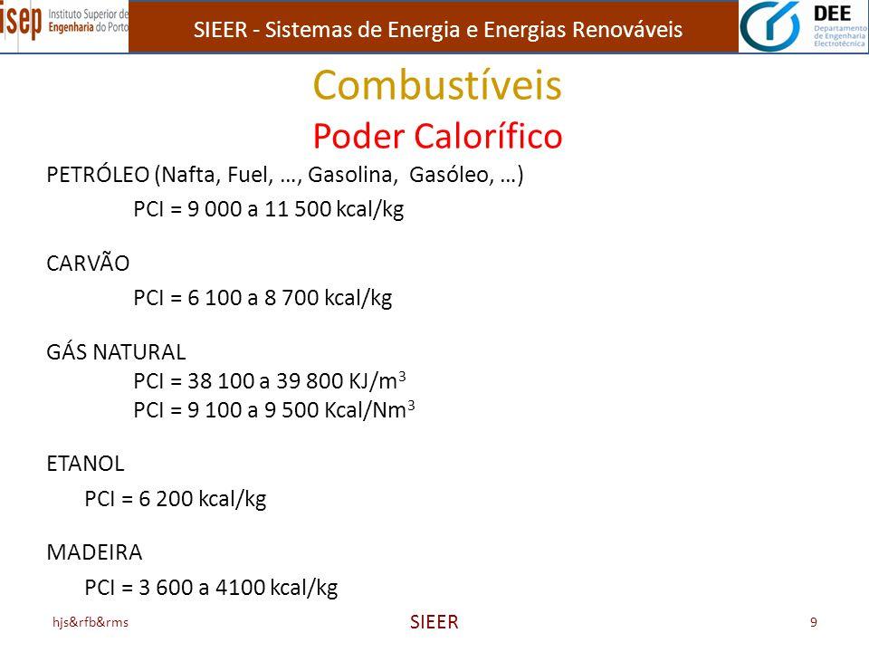 Combustíveis Poder Calorífico