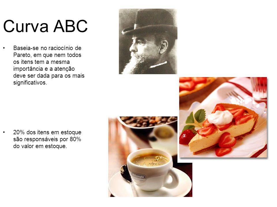 Curva ABC Baseia-se no raciocínio de Pareto, em que nem todos os itens tem a mesma importância e a atenção deve ser dada para os mais significativos.