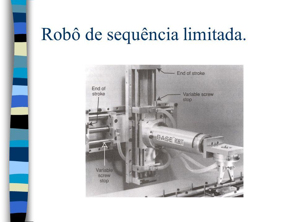Robô de sequência limitada.