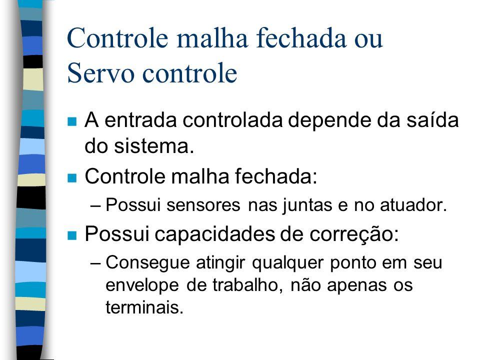 Controle malha fechada ou Servo controle