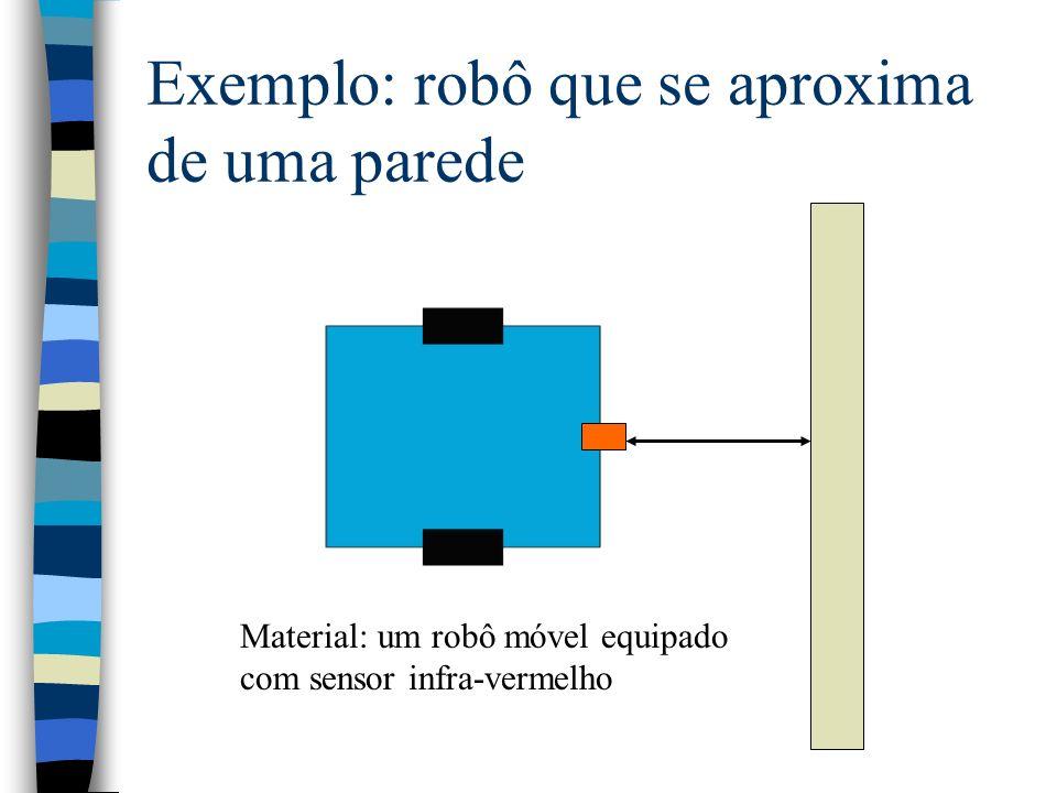 Exemplo: robô que se aproxima de uma parede