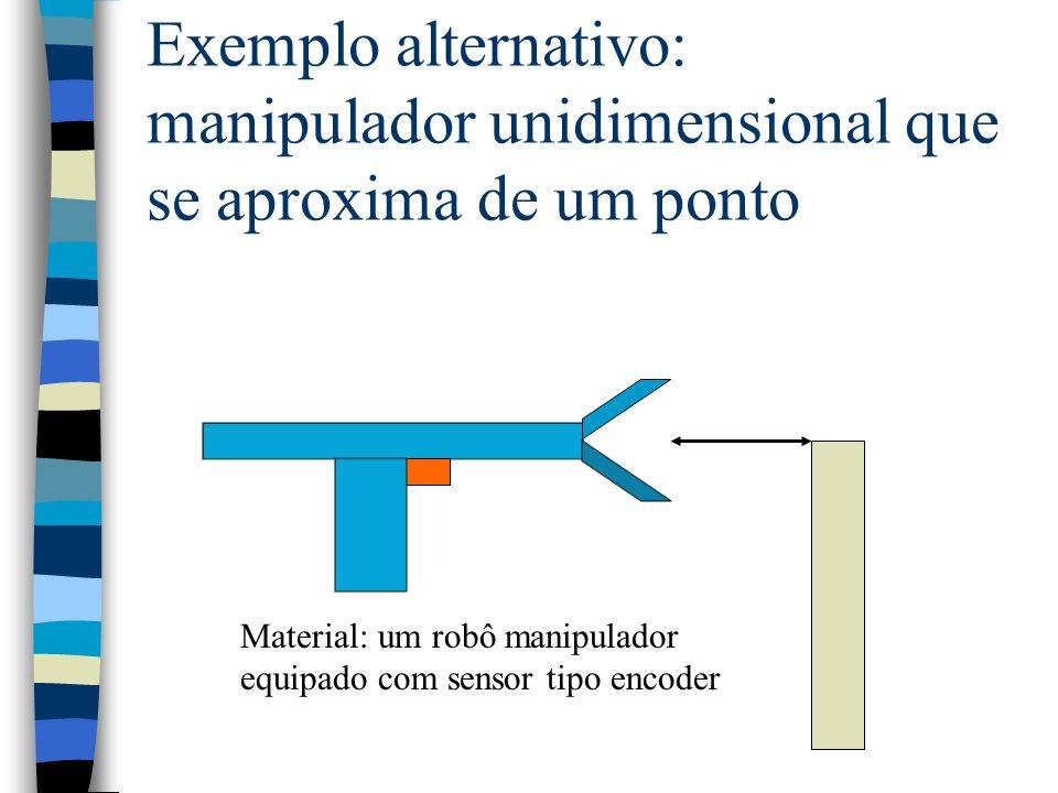 Exemplo alternativo: manipulador unidimensional que se aproxima de um ponto