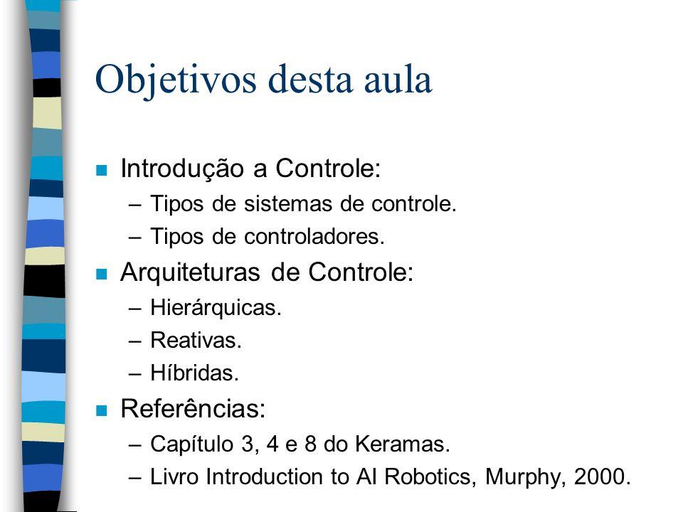 Objetivos desta aula Introdução a Controle: Arquiteturas de Controle: