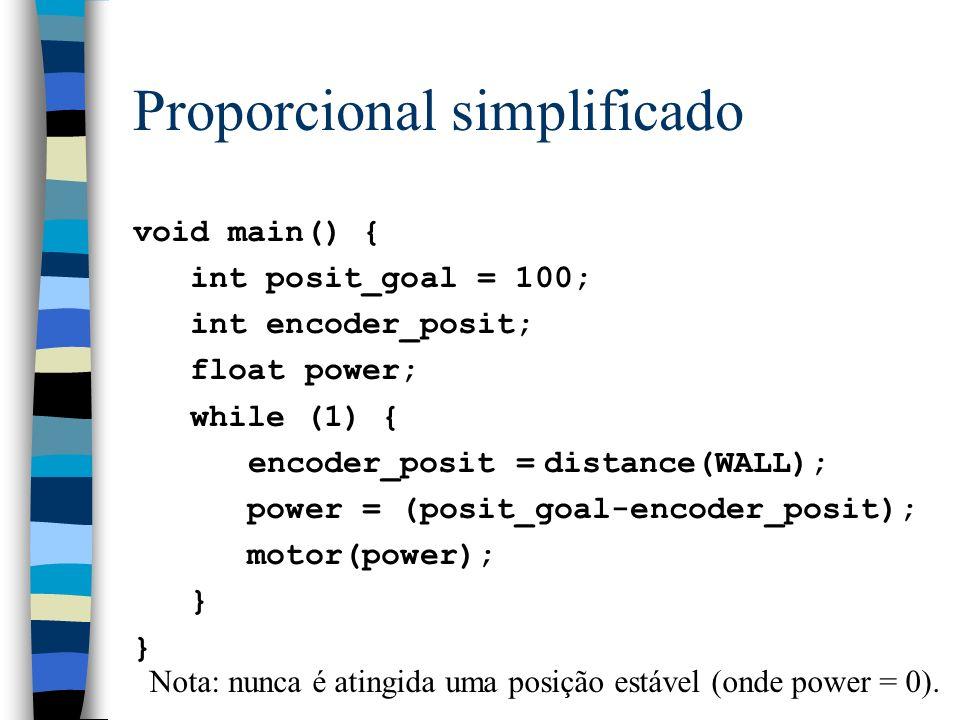 Proporcional simplificado