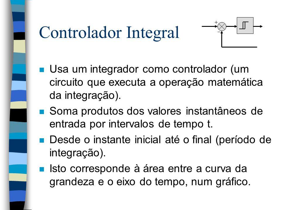 Controlador Integral Usa um integrador como controlador (um circuito que executa a operação matemática da integração).