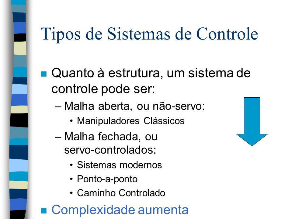 Tipos de Sistemas de Controle
