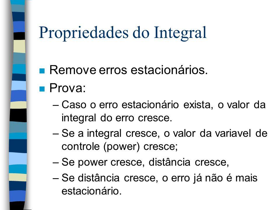 Propriedades do Integral