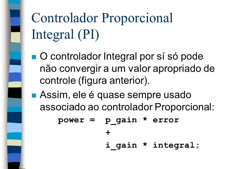 Controlador Proporcional Integral (PI)