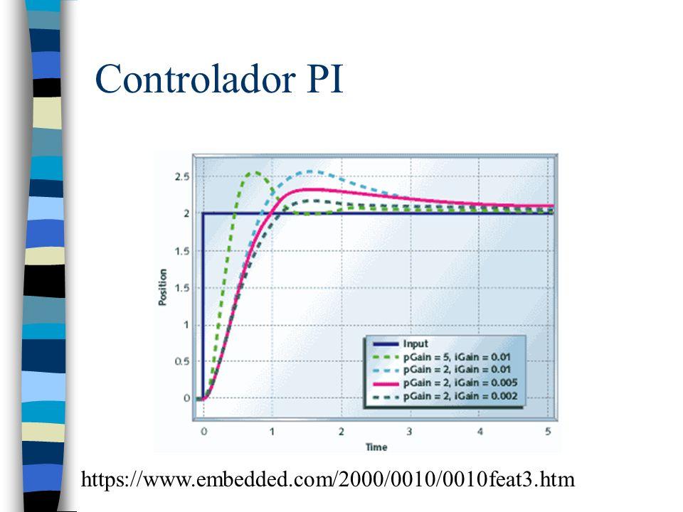 Controlador PI https://www.embedded.com/2000/0010/0010feat3.htm