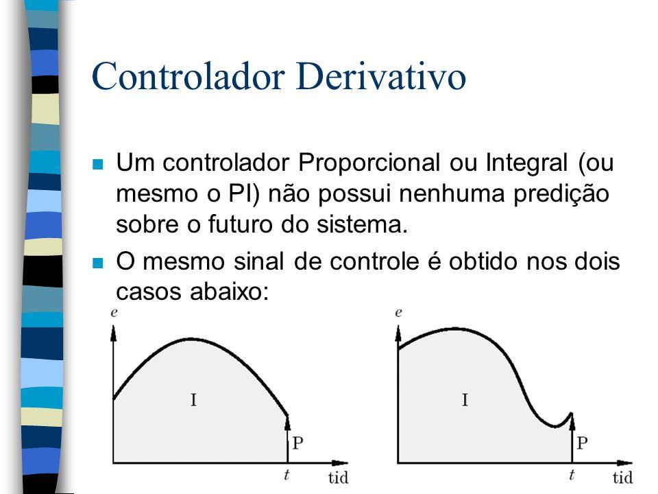 Controlador Derivativo