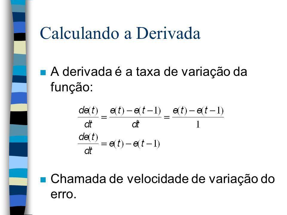 Calculando a Derivada A derivada é a taxa de variação da função: