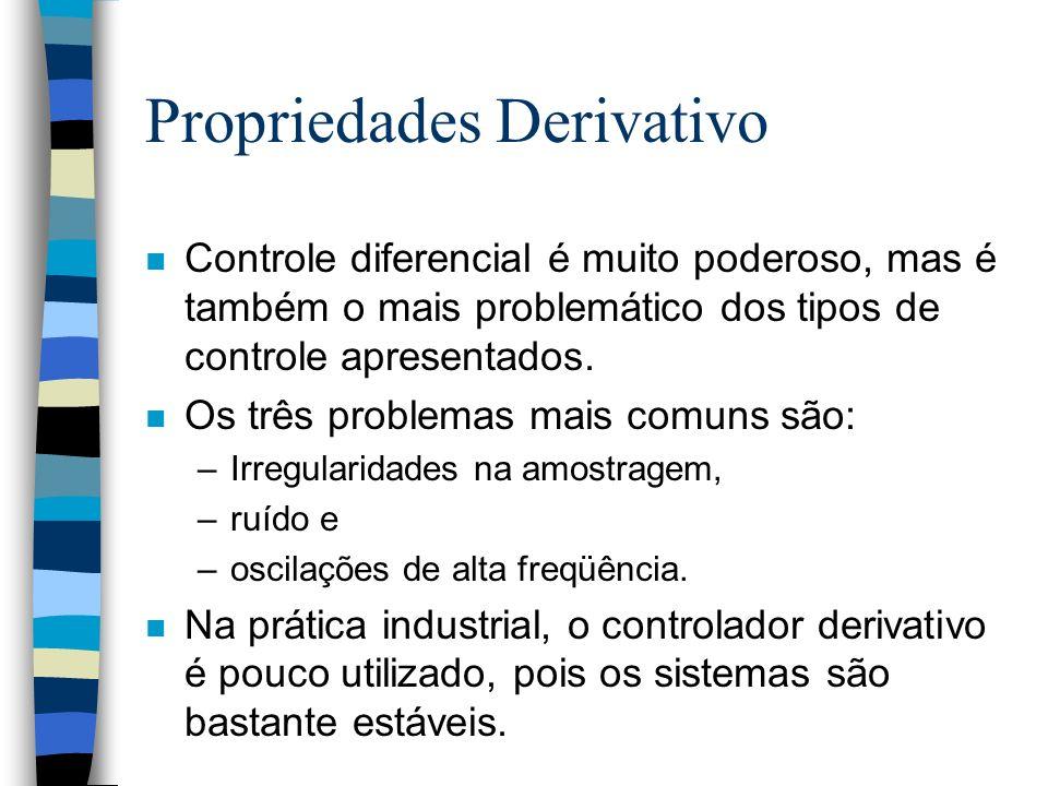 Propriedades Derivativo