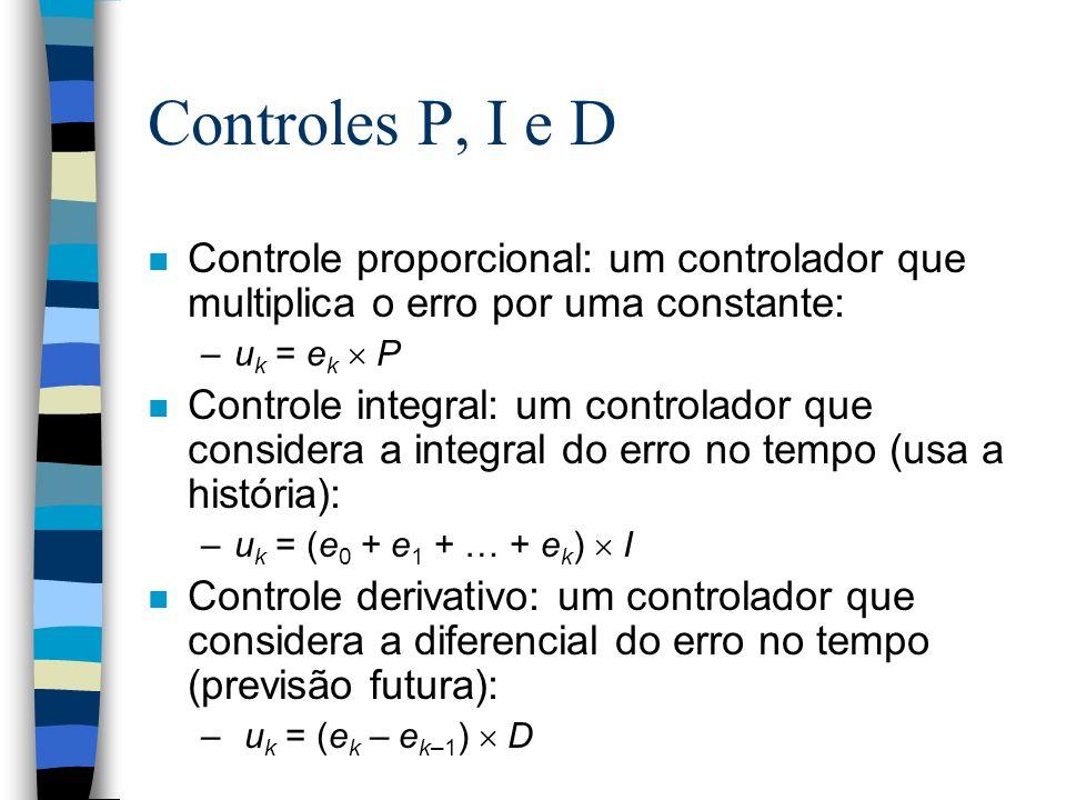 Controles P, I e D Controle proporcional: um controlador que multiplica o erro por uma constante: uk = ek  P.