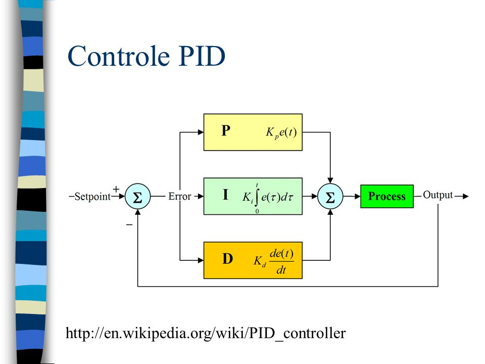 Controle PID http://en.wikipedia.org/wiki/PID_controller