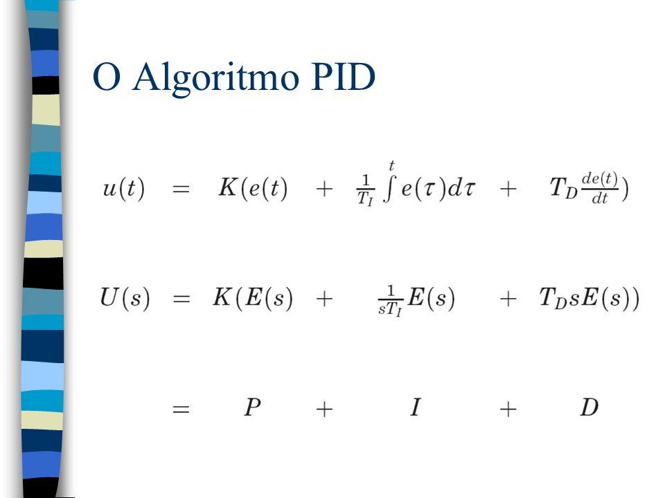 O Algoritmo PID