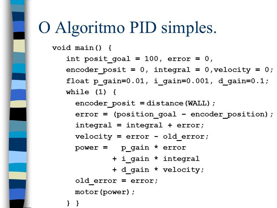 O Algoritmo PID simples.