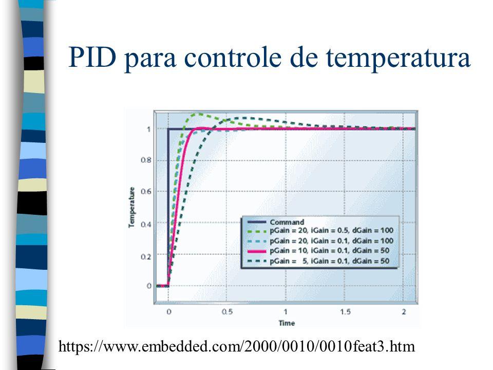 PID para controle de temperatura