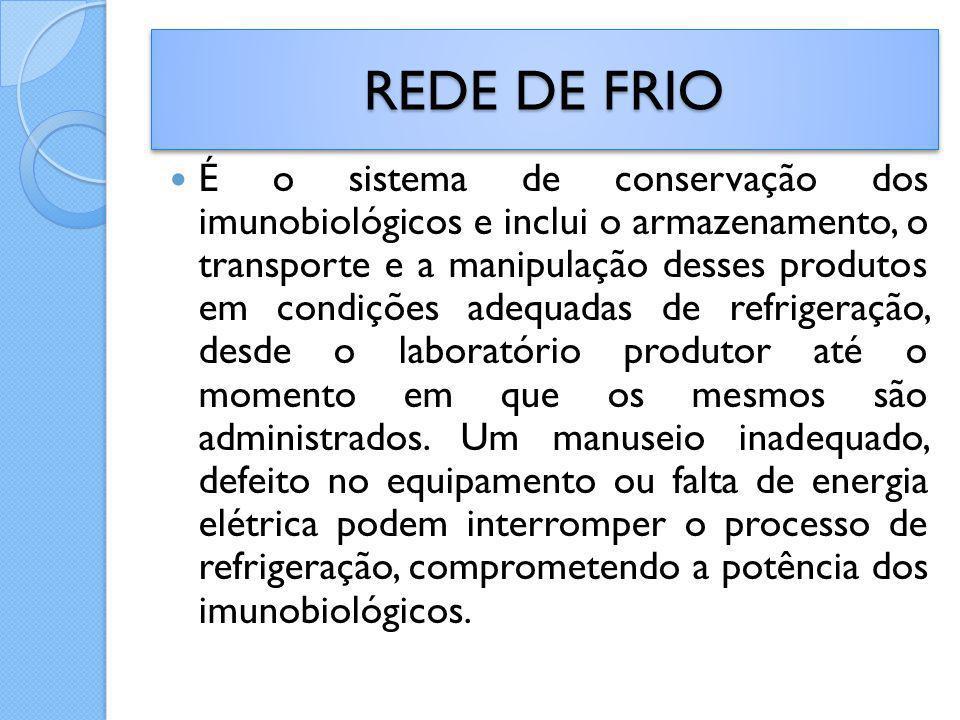 REDE DE FRIO