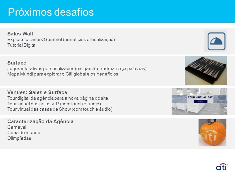 Próximos desafios Sales Wall Surface Venues: Sales e Surface
