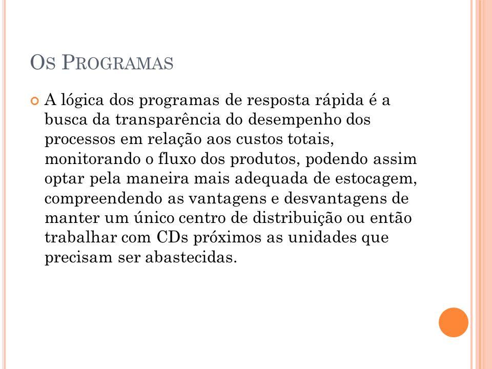 Os Programas