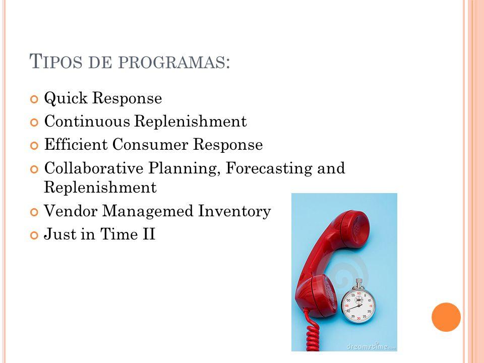 Tipos de programas: Quick Response Continuous Replenishment