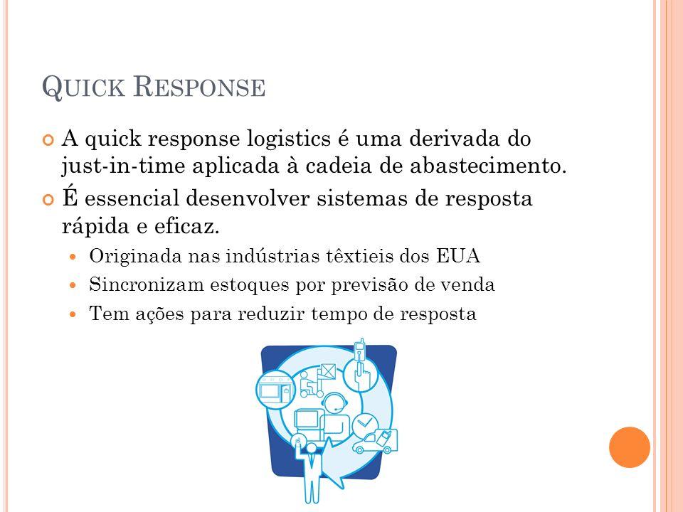Quick Response A quick response logistics é uma derivada do just-in-time aplicada à cadeia de abastecimento.