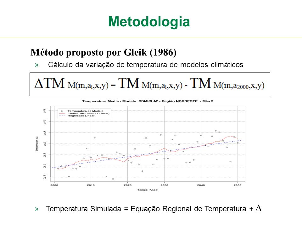 Metodologia Método proposto por Gleik (1986)