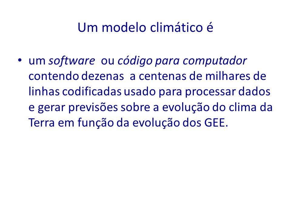 Um modelo climático é
