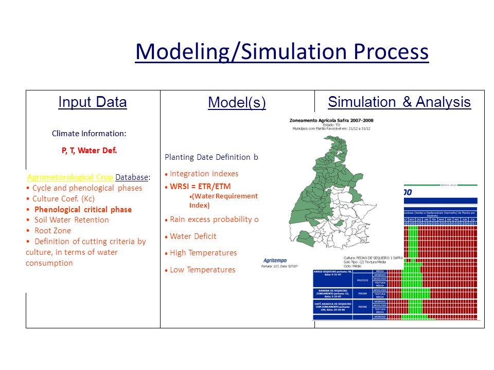 Agrometorological Crop Database: