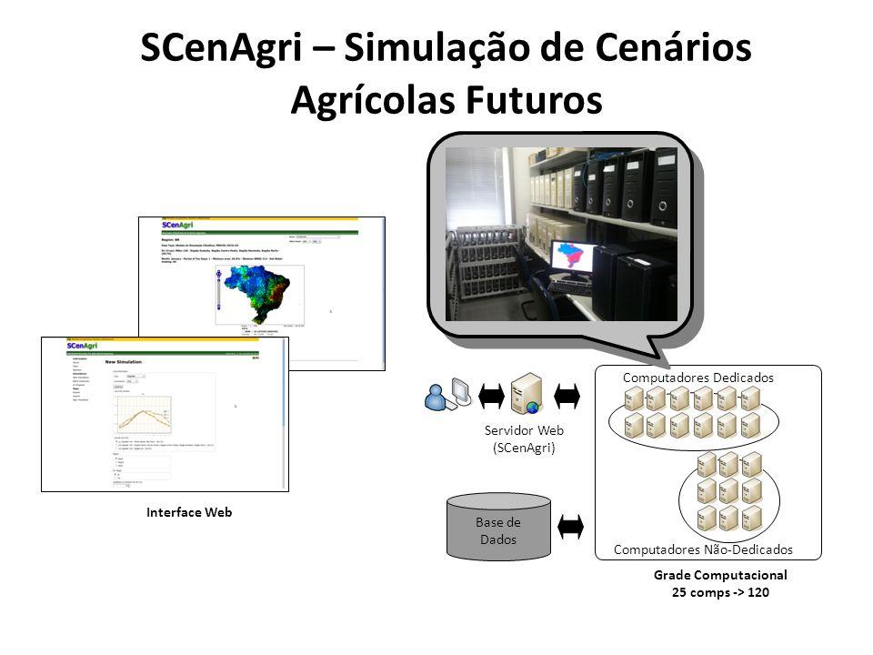 SCenAgri – Simulação de Cenários Agrícolas Futuros