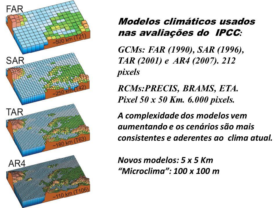 Modelos climáticos usados nas avaliações do IPCC:
