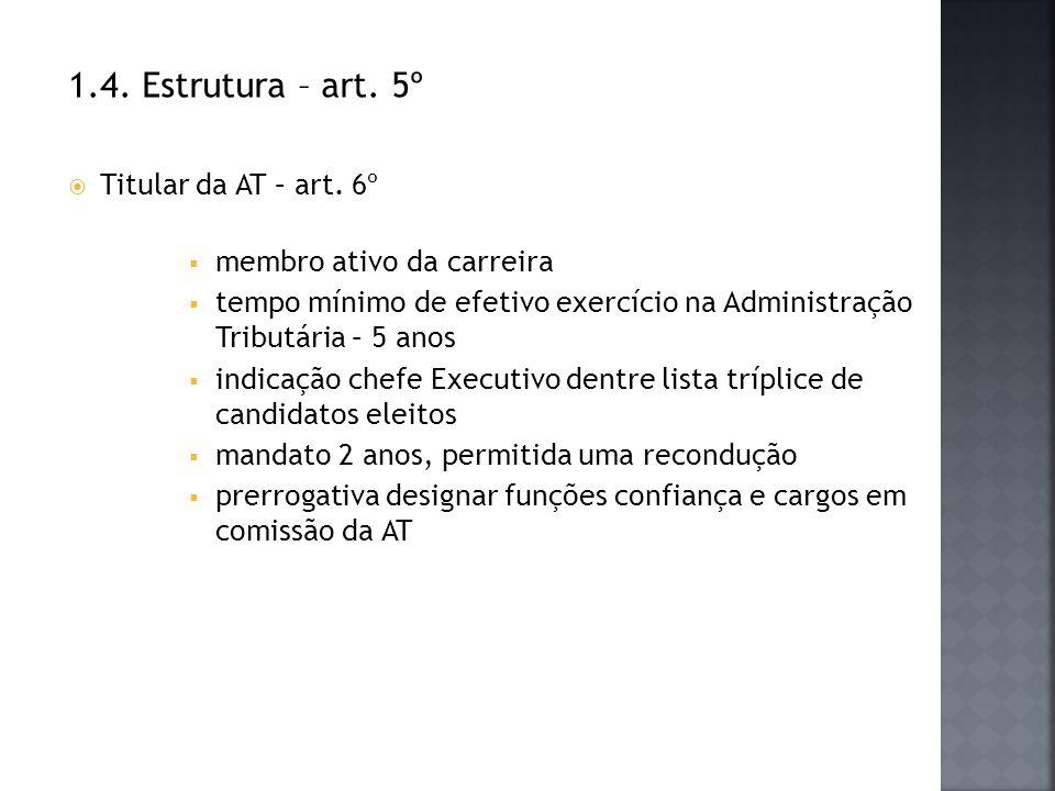1.4. Estrutura – art. 5º Titular da AT – art. 6º