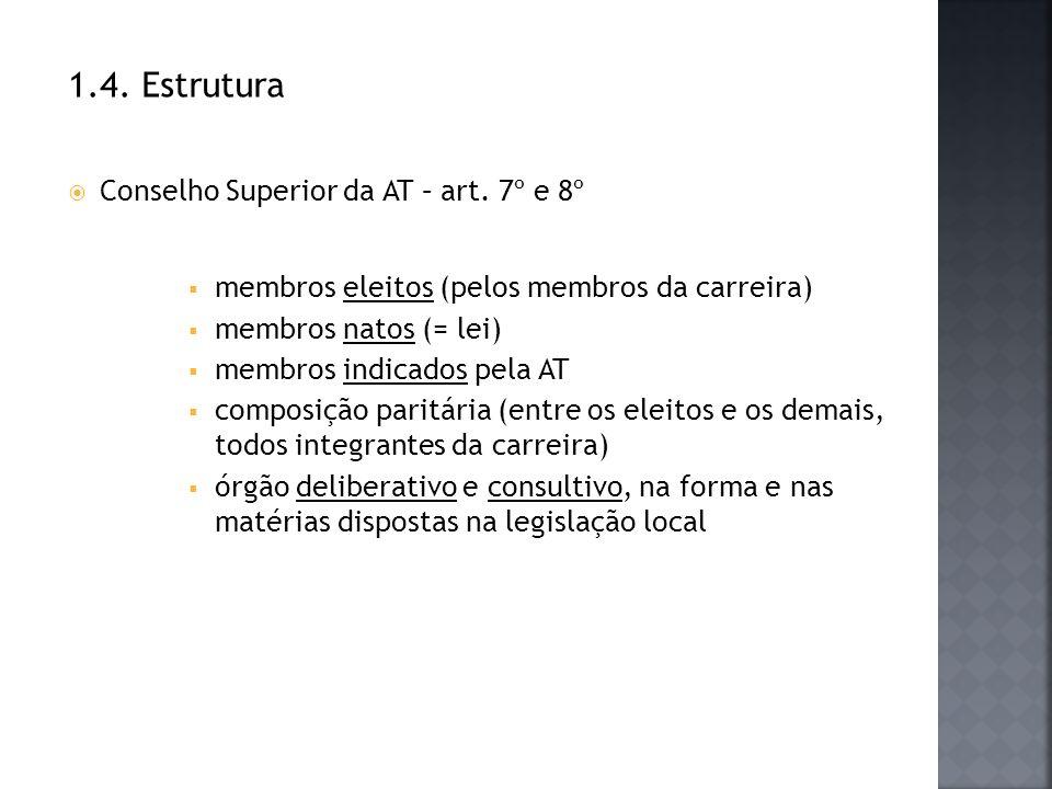 1.4. Estrutura Conselho Superior da AT – art. 7º e 8º
