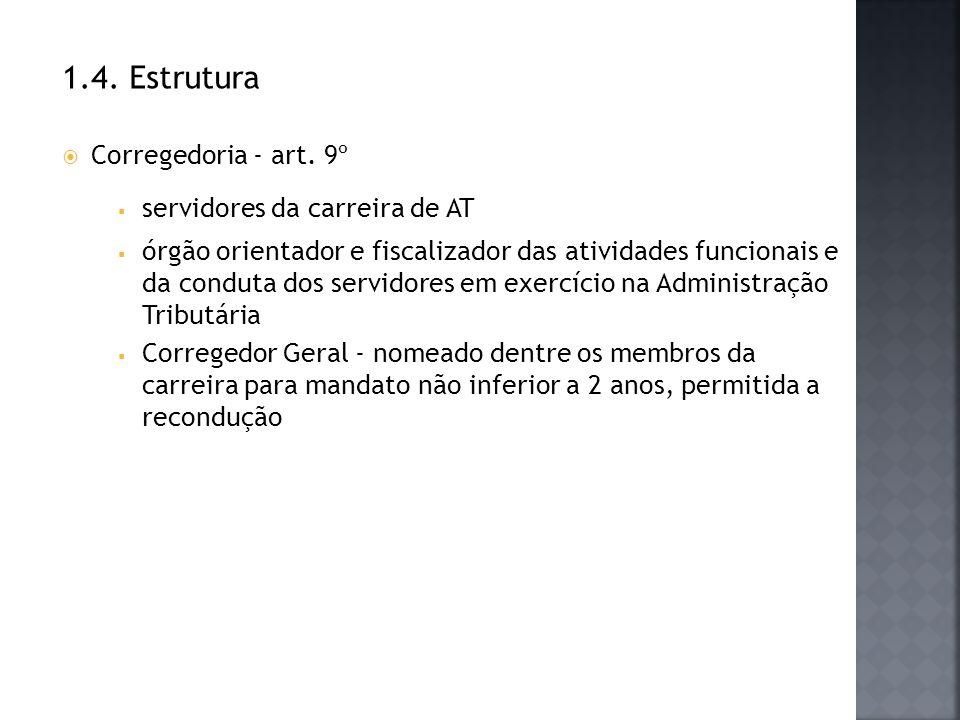1.4. Estrutura Corregedoria - art. 9º servidores da carreira de AT