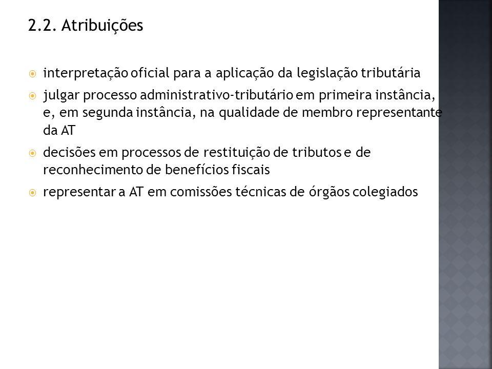 2.2. Atribuições interpretação oficial para a aplicação da legislação tributária.