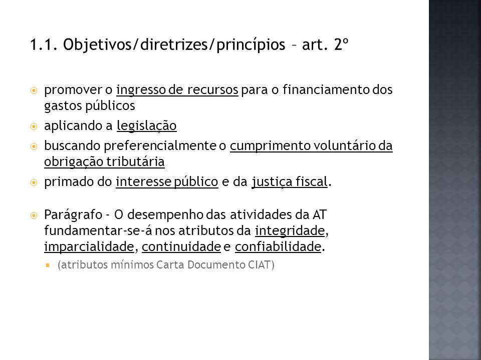 1.1. Objetivos/diretrizes/princípios – art. 2º