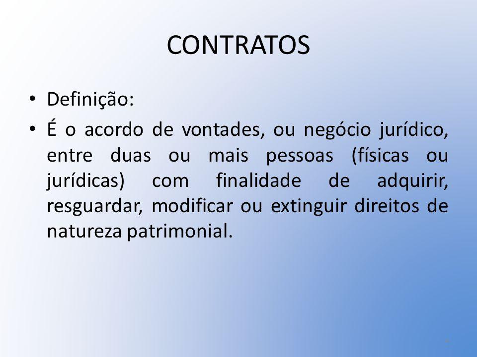 CONTRATOS Definição: