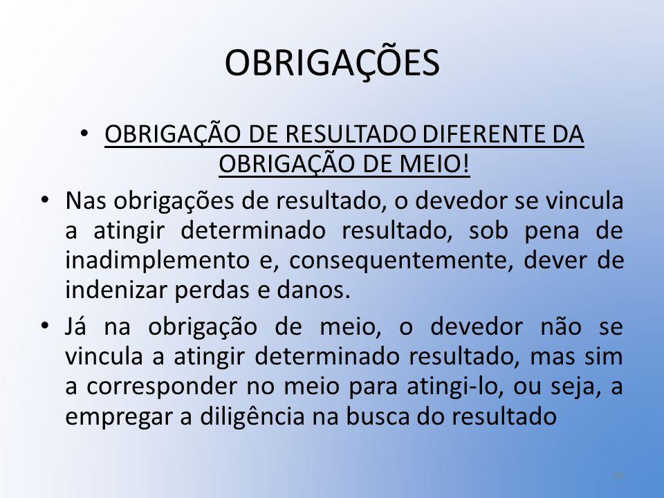 OBRIGAÇÃO DE RESULTADO DIFERENTE DA OBRIGAÇÃO DE MEIO!