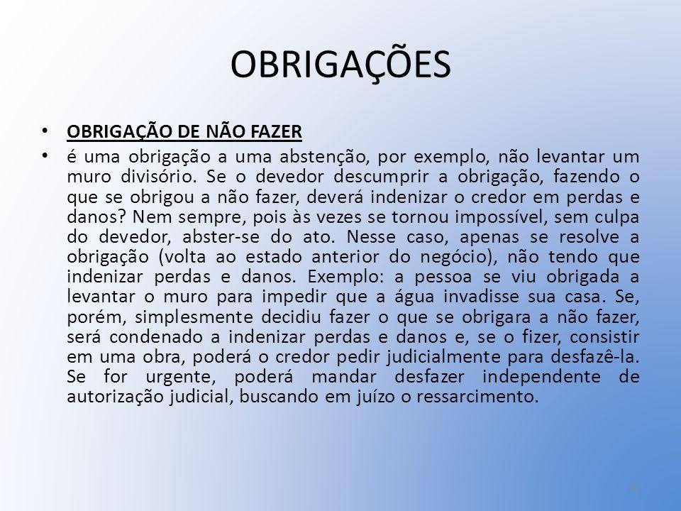OBRIGAÇÕES OBRIGAÇÃO DE NÃO FAZER